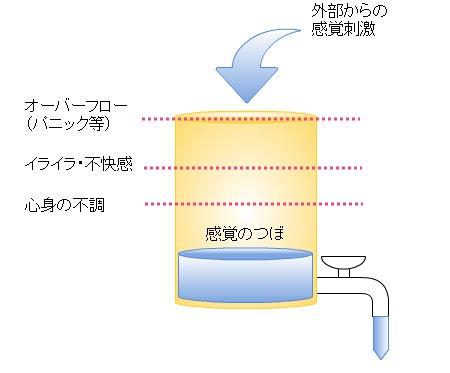 tsubo01.jpg