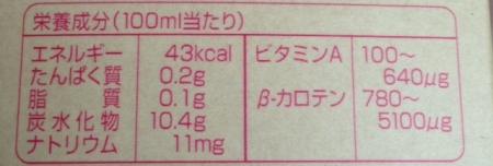 桃5%カロリー