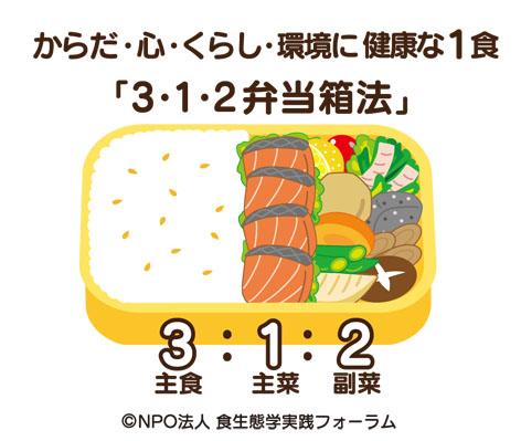 弁当箱法ロゴ_1b-1