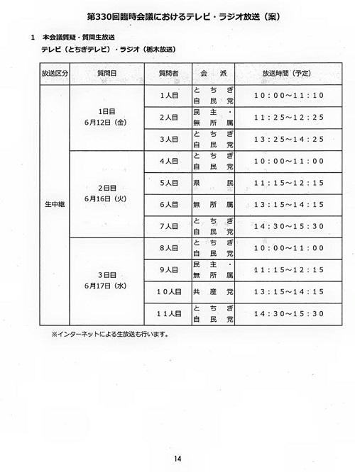 栃木県議会<議会あり方検討会>設置へ!④