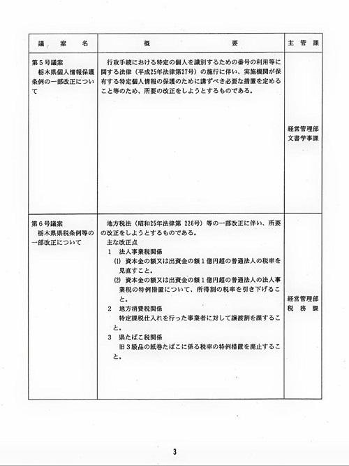 栃木県議会<議会あり方検討会>設置へ!⑧