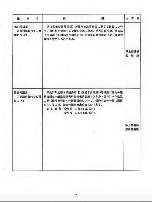栃木県議会<議会あり方検討会>設置へ!⑫