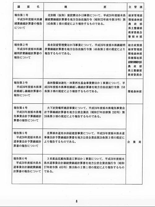 栃木県議会<議会あり方検討会>設置へ!⑬