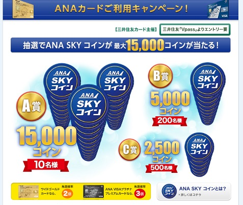 ANAキャンペーン詳細3