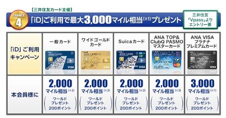ANAキャンペーン詳細2