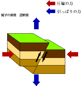 201502271700518f9.png
